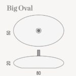 Big oval